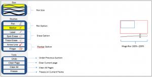 Annotation software Annotation UI